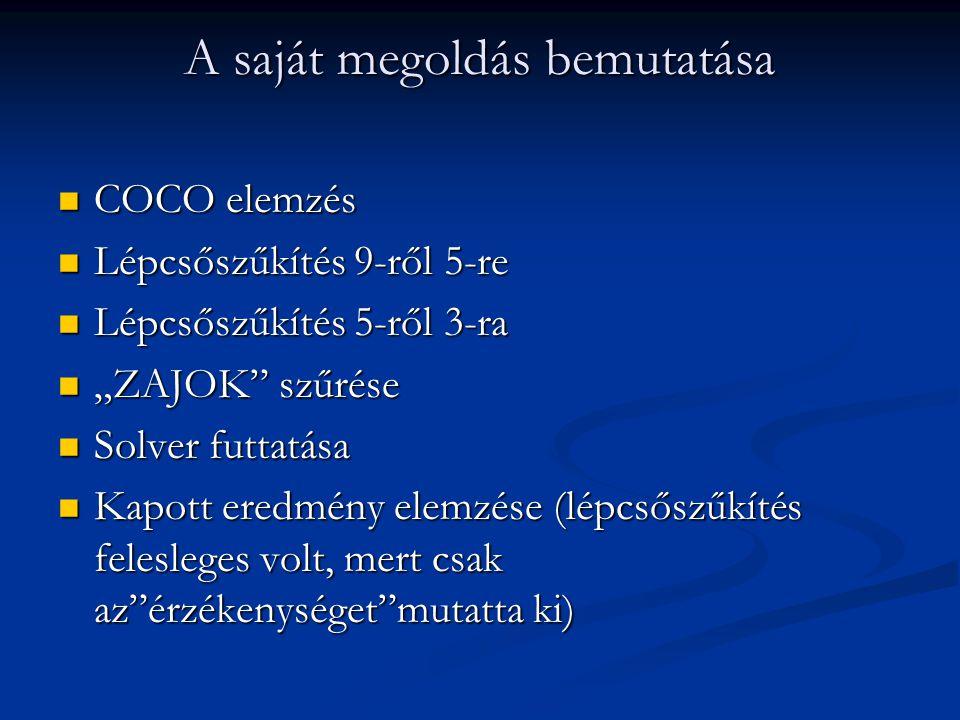 A saját megoldás bemutatása COCO elemzés COCO elemzés Lépcsőszűkítés 9-ről 5-re Lépcsőszűkítés 9-ről 5-re Lépcsőszűkítés 5-ről 3-ra Lépcsőszűkítés 5-r