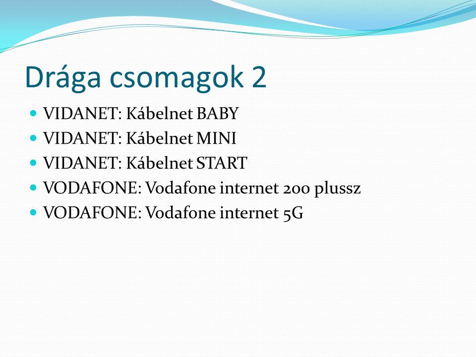 Drága csomagok 2 VIDANET: Kábelnet BABY VIDANET: Kábelnet MINI VIDANET: Kábelnet START VODAFONE: Vodafone internet 200 plussz VODAFONE: Vodafone internet 5G