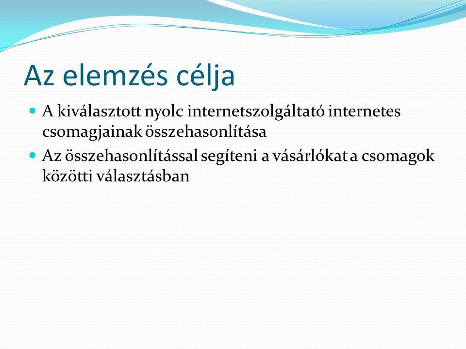 Az elemzés célja A kiválasztott nyolc internetszolgáltató internetes csomagjainak összehasonlítása Az összehasonlítással segíteni a vásárlókat a csomagok közötti választásban