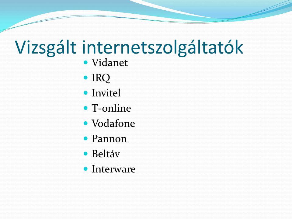 Vizsgált internetszolgáltatók Vidanet IRQ Invitel T-online Vodafone Pannon Beltáv Interware