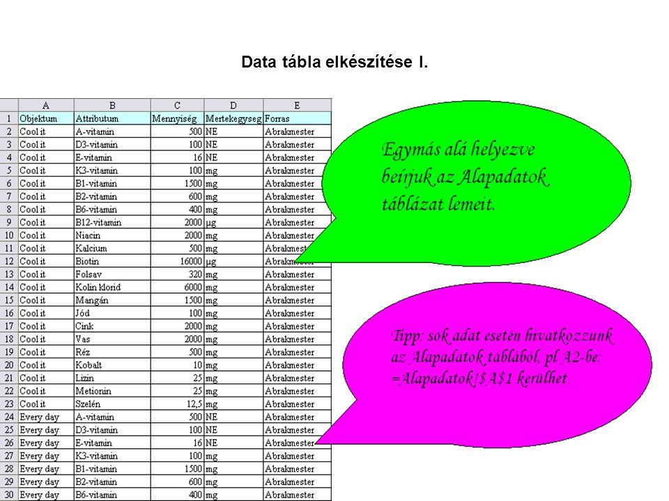 Data tábla készítése II.