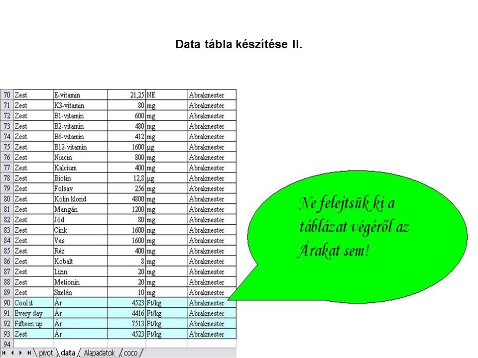Solver használata előtt győződjünk meg arról, hogy a táblázat megfelelő celláiba beírtuk a szükséges képleteket.