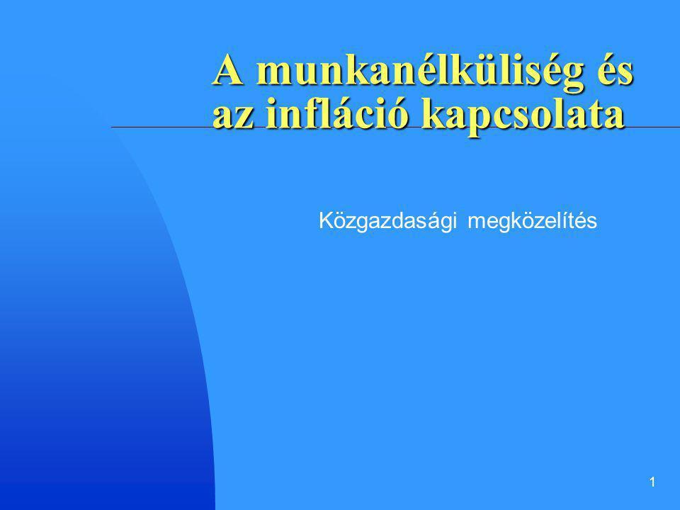 1 A munkanélküliség és az infláció kapcsolata Közgazdasági megközelítés