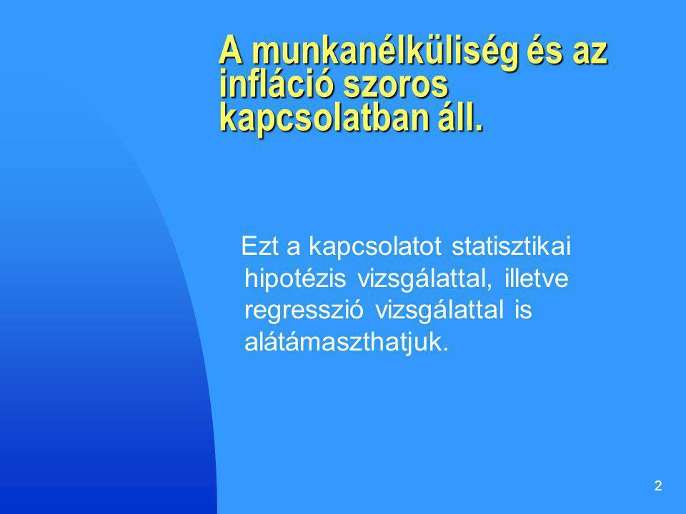 2 A munkanélküliség és az infláció szoros kapcsolatban áll.