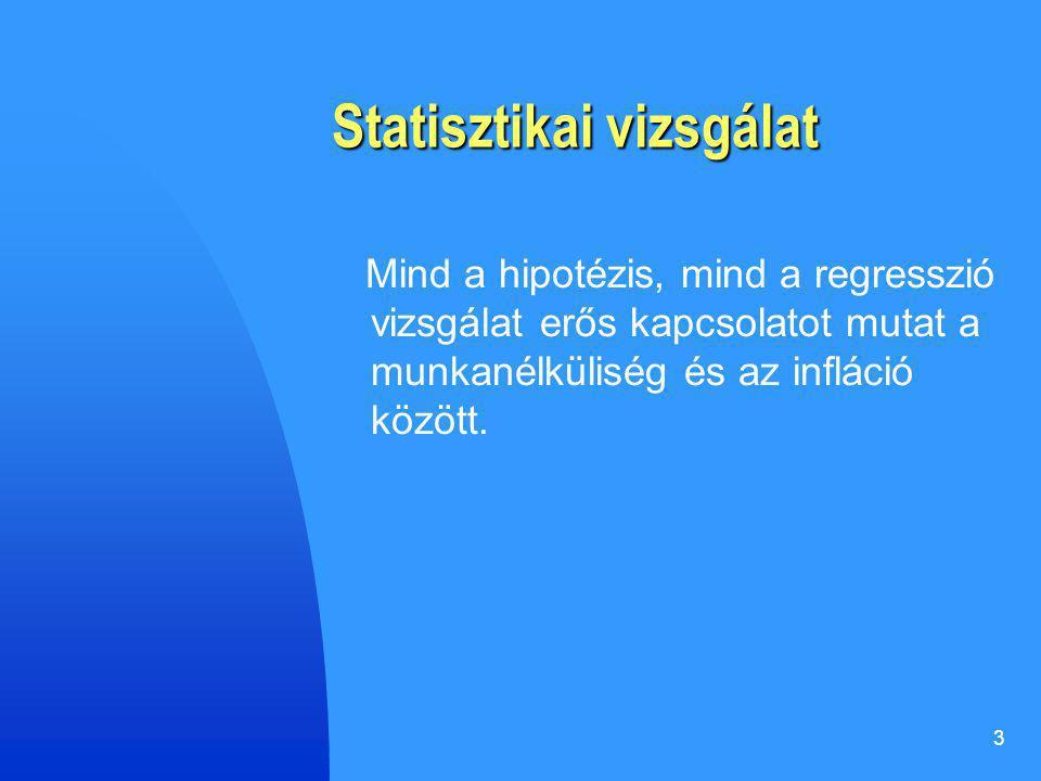 3 Statisztikai vizsgálat Mind a hipotézis, mind a regresszió vizsgálat erős kapcsolatot mutat a munkanélküliség és az infláció között.