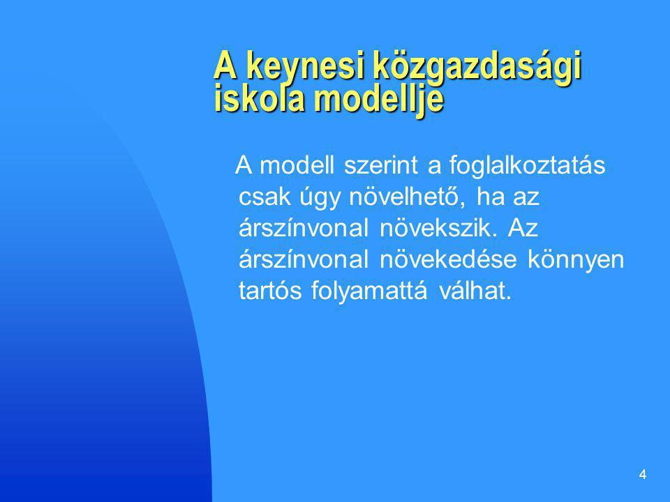 4 A keynesi közgazdasági iskola modellje A modell szerint a foglalkoztatás csak úgy növelhető, ha az árszínvonal növekszik.