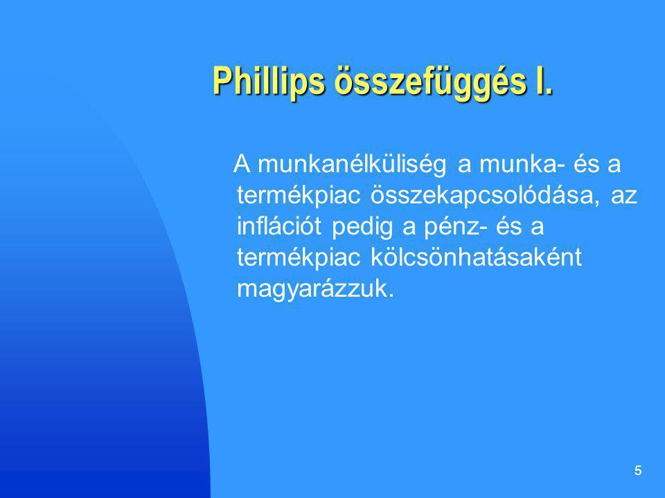 5 Phillips összefüggés I.