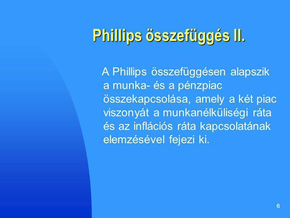 6 Phillips összefüggés II.
