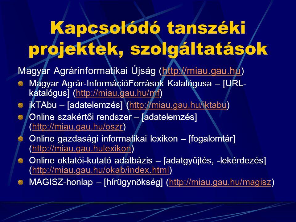 Kapcsolódó tanszéki projektek, szolgáltatások Magyar Agrárinformatikai Újság (http://miau.gau.hu)http://miau.gau.hu Magyar Agrár-InformációForrások Katalógusa – [URL- katalógus] (http://miau.gau.hu/mf)http://miau.gau.hu/mf ikTAbu – [adatelemzés] (http://miau.gau.hu/iktabu)http://miau.gau.hu/iktabu Online szakértői rendszer – [adatelemzés] (http://miau.gau.hu/oszr)http://miau.gau.hu/oszr Online gazdasági informatikai lexikon – [fogalomtár] (http://miau.gau.hulexikon)http://miau.gau.hulexikon Online oktatói-kutató adatbázis – [adatgyűjtés, -lekérdezés] (http://miau.gau.hu/okab/index.html)http://miau.gau.hu/okab/index.html MAGISZ-honlap – [hírügynökség] (http://miau.gau.hu/magisz)http://miau.gau.hu/magisz