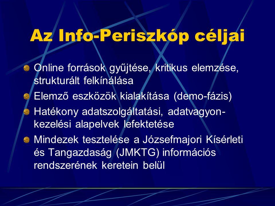Az Info-Periszkóp céljai Online források gyűjtése, kritikus elemzése, strukturált felkínálása Elemző eszközök kialakítása (demo-fázis) Hatékony adatszolgáltatási, adatvagyon- kezelési alapelvek lefektetése Mindezek tesztelése a Józsefmajori Kísérleti és Tangazdaság (JMKTG) információs rendszerének keretein belül