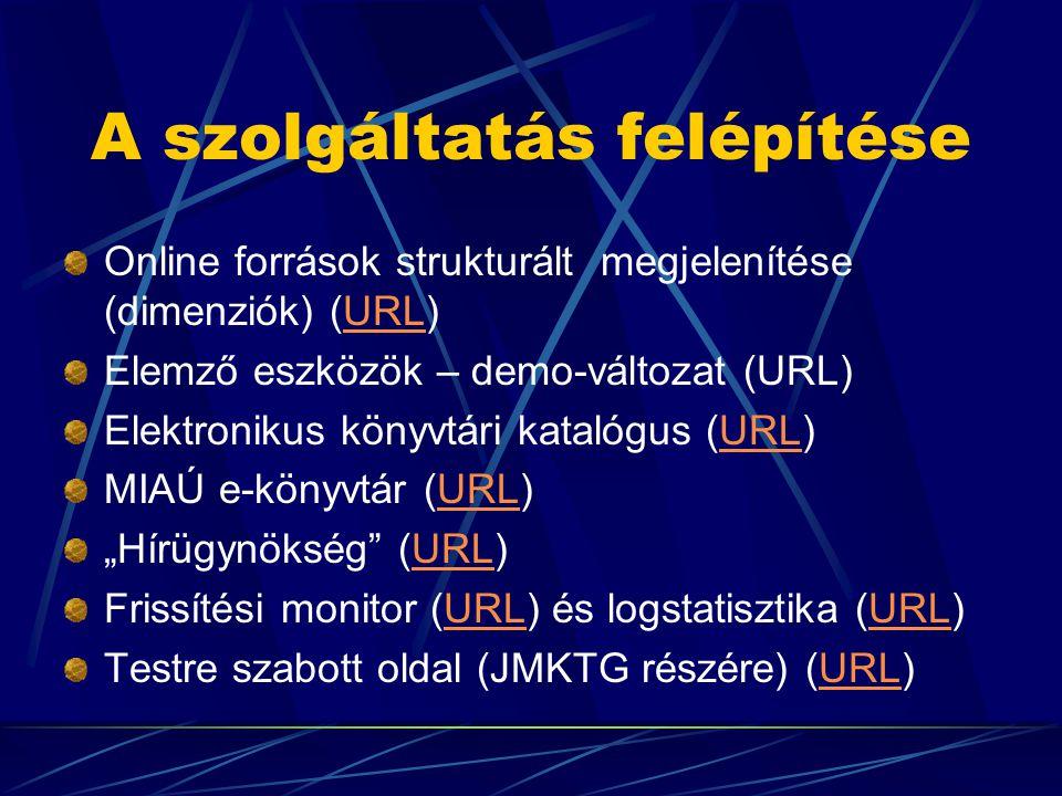 """A szolgáltatás felépítése Online források strukturált megjelenítése (dimenziók) (URL)URL Elemző eszközök – demo-változat (URL) Elektronikus könyvtári katalógus (URL)URL MIAÚ e-könyvtár (URL)URL """"Hírügynökség (URL)URL Frissítési monitor (URL) és logstatisztika (URL)URL Testre szabott oldal (JMKTG részére) (URL)URL"""