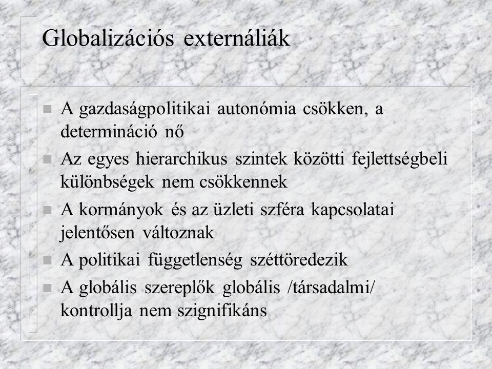 Globalizációs externáliák n A gazdaságpolitikai autonómia csökken, a determináció nő n Az egyes hierarchikus szintek közötti fejlettségbeli különbsége