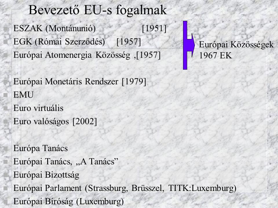 Bevezető EU-s fogalmak n ESZAK (Montánunió)[1951] n EGK (Római Szerződés) [1957] n Európai Atomenergia Közösség,[1957] n Európai Monetáris Rendszer [1