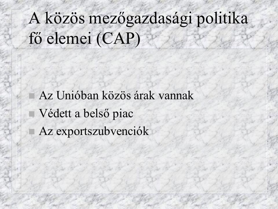 A közös mezőgazdasági politika fő elemei (CAP) n Az Unióban közös árak vannak n Védett a belső piac n Az exportszubvenciók