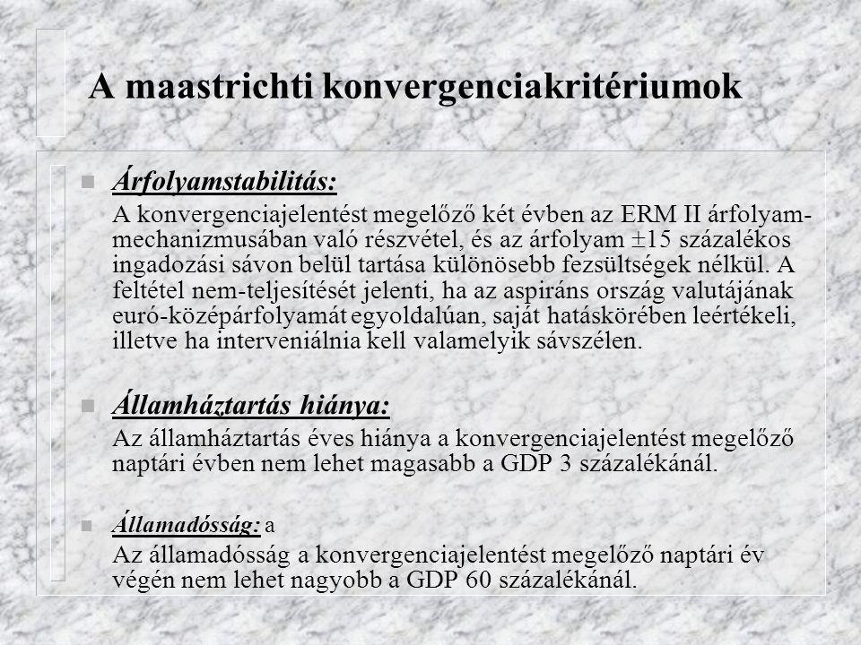 A maastrichti konvergenciakritériumok n Árfolyamstabilitás: A konvergenciajelentést megelőző két évben az ERM II árfolyam- mechanizmusában való részvé