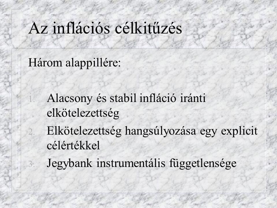 Az inflációs célkitűzés Három alappillére: 1. Alacsony és stabil infláció iránti elkötelezettség 2. Elkötelezettség hangsúlyozása egy explicit célérté