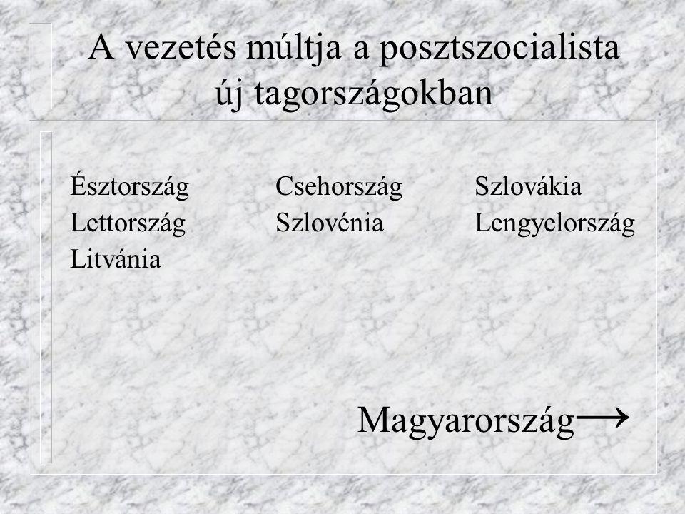A vezetés múltja a posztszocialista új tagországokban ÉsztországCsehország Szlovákia LettországSzlovénia Lengyelország Litvánia Magyarország →