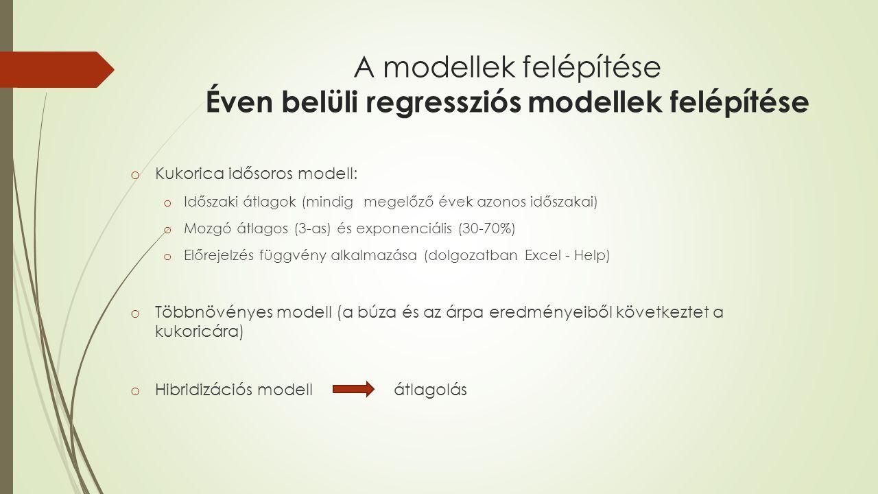 A modellek felépítése Éven belüli regressziós modellek felépítése o Kukorica idősoros modell: o Időszaki átlagok (mindig megelőző évek azonos időszaka