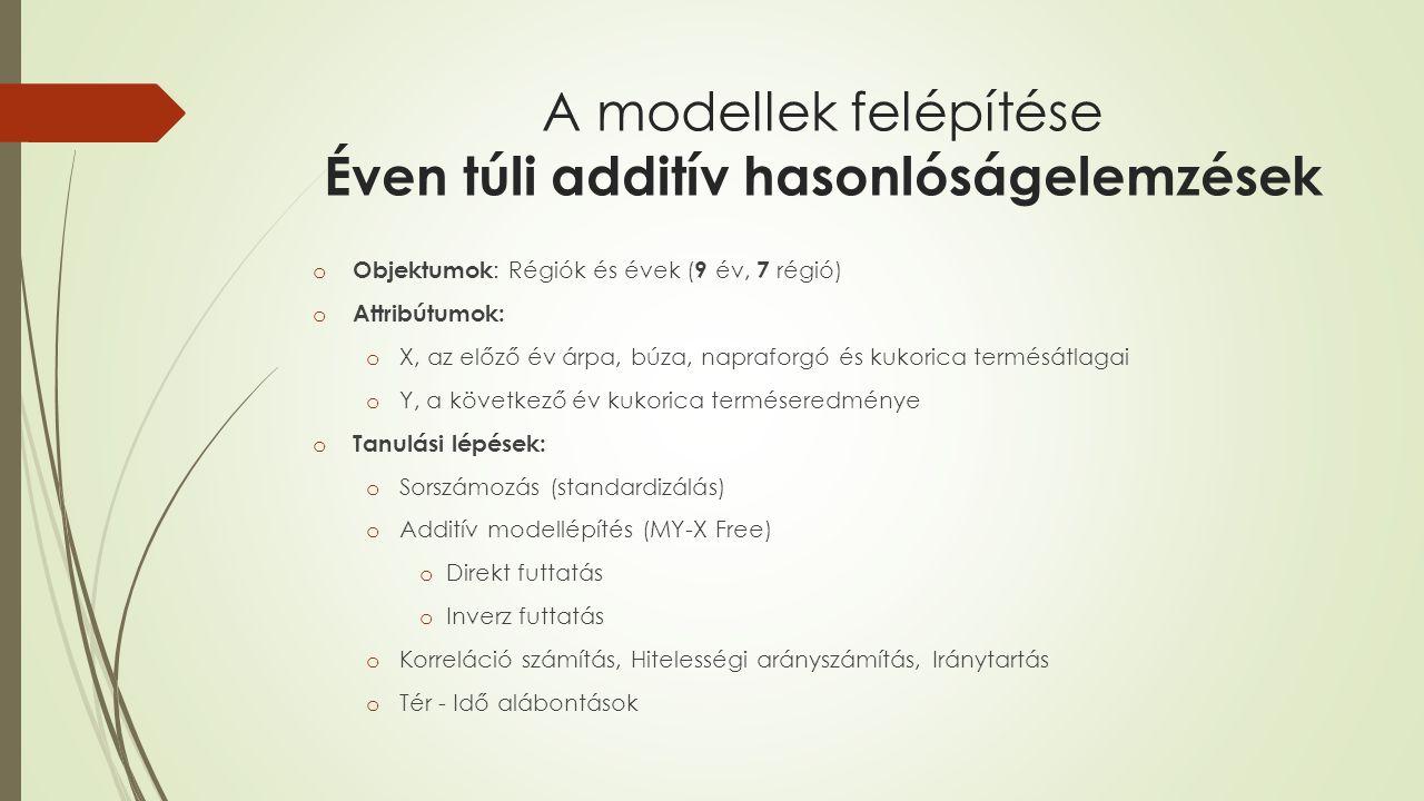 A modellek felépítése Éven túli additív hasonlóságelemzések o Objektumok : Régiók és évek ( 9 év, 7 régió) o Attribútumok: o X, az előző év árpa, búza
