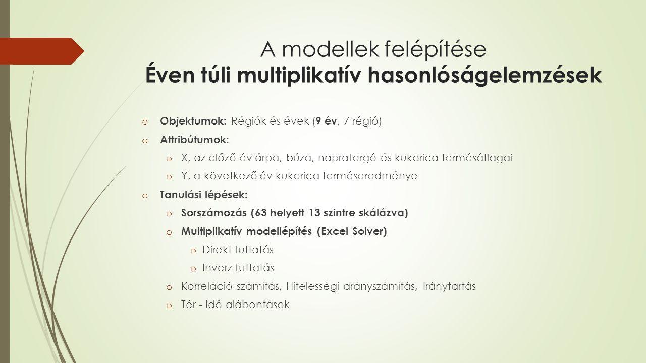 A modellek felépítése Éven túli multiplikatív hasonlóságelemzések o Objektumok: Régiók és évek ( 9 év, 7 régió) o Attribútumok: o X, az előző év árpa,