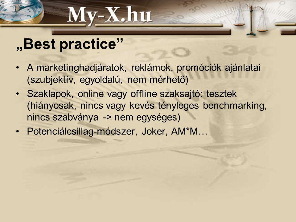 """INNOCSEKK 156/2006 """"Best practice A marketinghadjáratok, reklámok, promóciók ajánlatai (szubjektív, egyoldalú, nem mérhető) Szaklapok, online vagy offline szaksajtó: tesztek (hiányosak, nincs vagy kevés tényleges benchmarking, nincs szabványa -> nem egységes) Potenciálcsillag-módszer, Joker, AM*M…"""