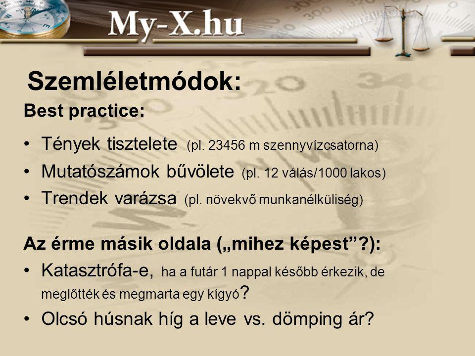 INNOCSEKK 156/2006 Szemléletmódok: Best practice: Tények tisztelete (pl.
