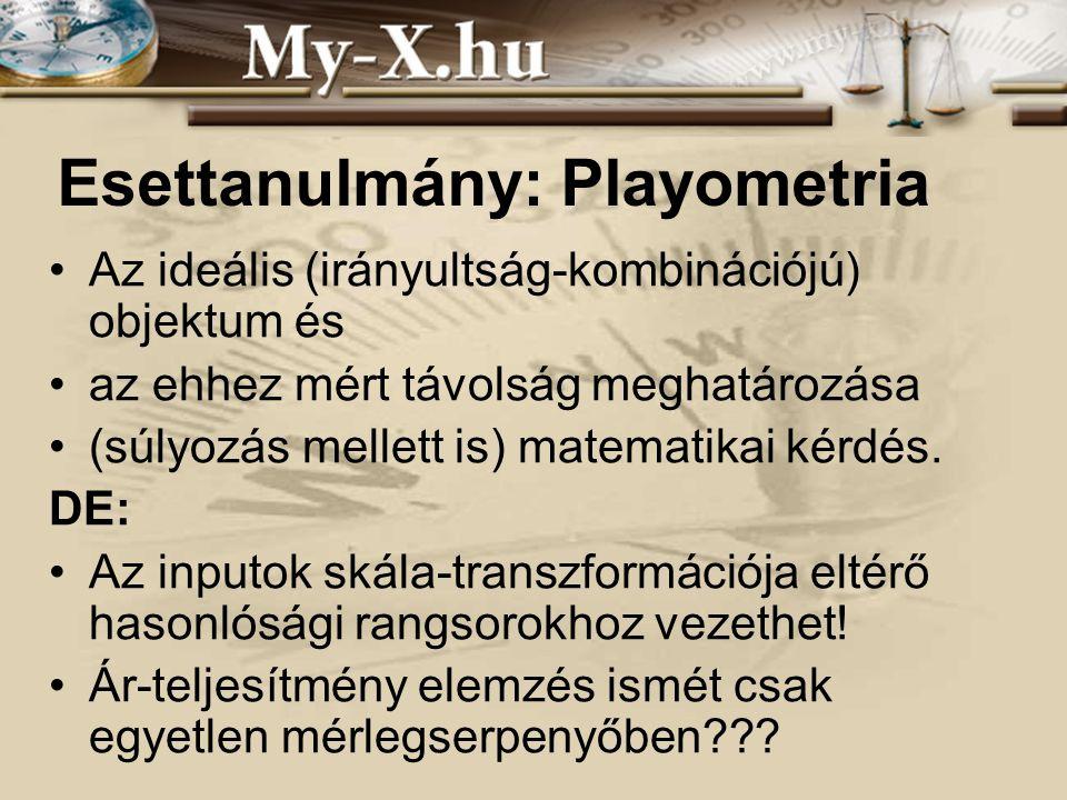 INNOCSEKK 156/2006 Esettanulmány: Playometria Az ideális (irányultság-kombinációjú) objektum és az ehhez mért távolság meghatározása (súlyozás mellett is) matematikai kérdés.