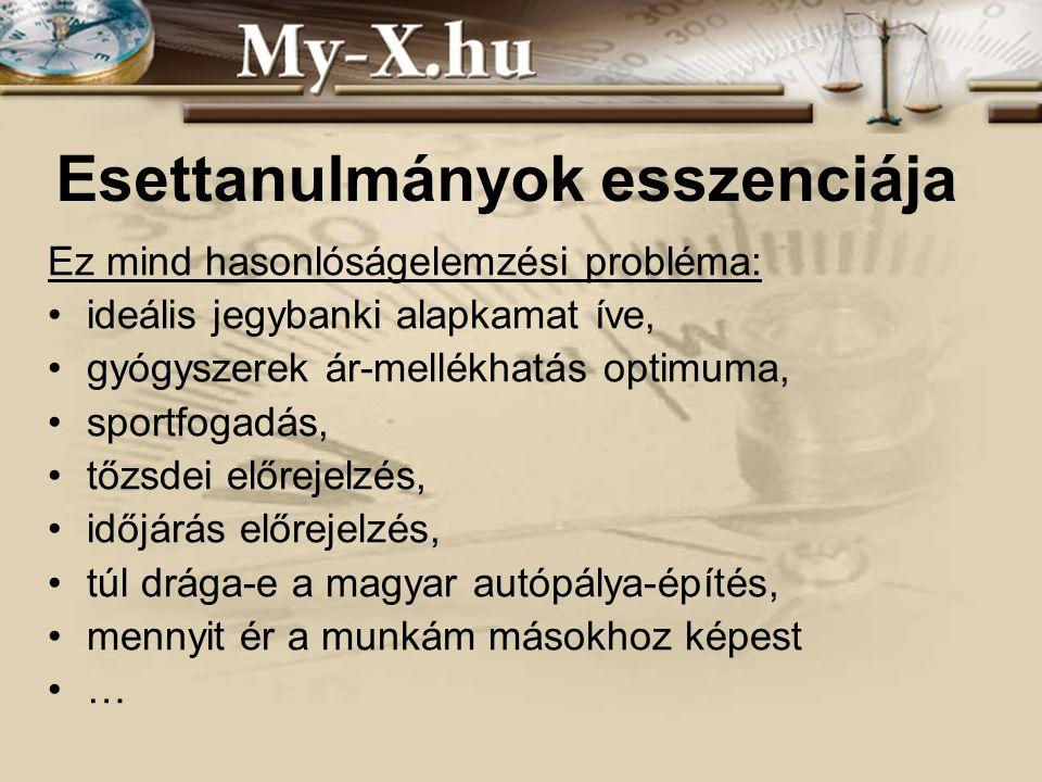 INNOCSEKK 156/2006 Esettanulmányok esszenciája Ez mind hasonlóságelemzési probléma: ideális jegybanki alapkamat íve, gyógyszerek ár-mellékhatás optimuma, sportfogadás, tőzsdei előrejelzés, időjárás előrejelzés, túl drága-e a magyar autópálya-építés, mennyit ér a munkám másokhoz képest …