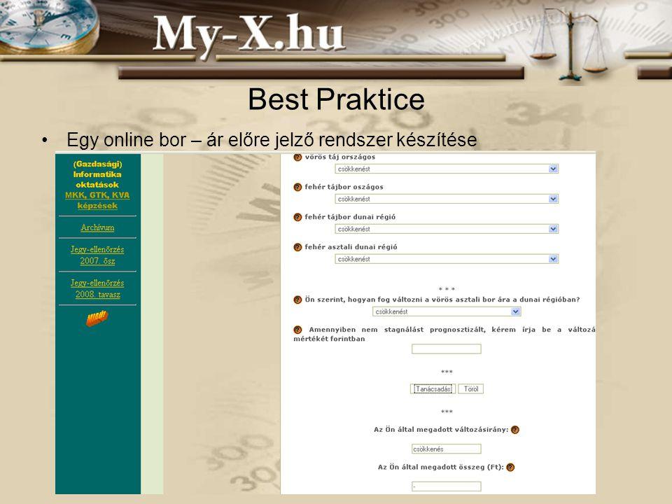Egy online bor – ár előre jelző rendszer készítése Best Praktice
