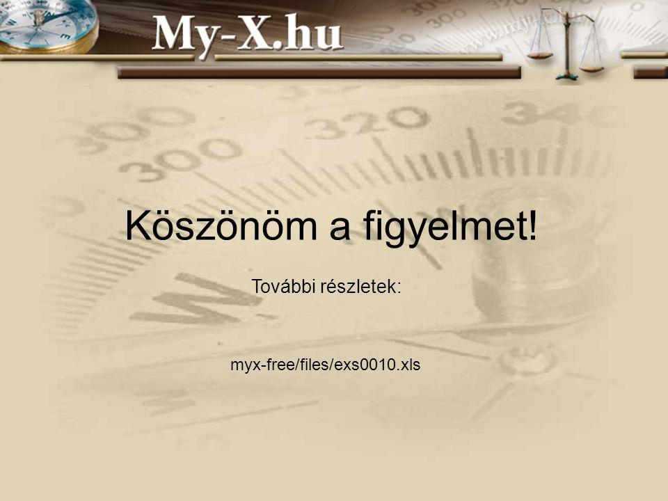 Köszönöm a figyelmet! myx-free/files/exs0010.xls További részletek: