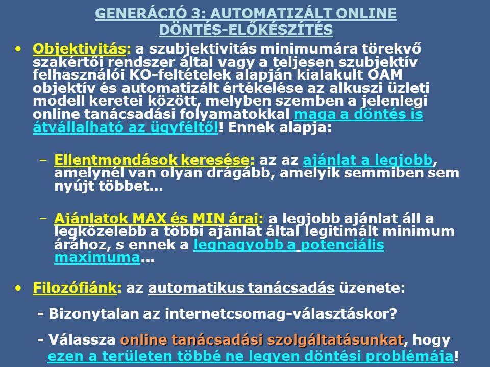 GENERÁCIÓ 3: AUTOMATIZÁLT ONLINE DÖNTÉS-ELŐKÉSZÍTÉS Objektivitás: a szubjektivitás minimumára törekvő szakértői rendszer által vagy a teljesen szubjektív felhasználói KO-feltételek alapján kialakult OAM objektív és automatizált értékelése az alkuszi üzleti modell keretei között, melyben szemben a jelenlegi online tanácsadási folyamatokkal maga a döntés is átvállalható az ügyféltől.