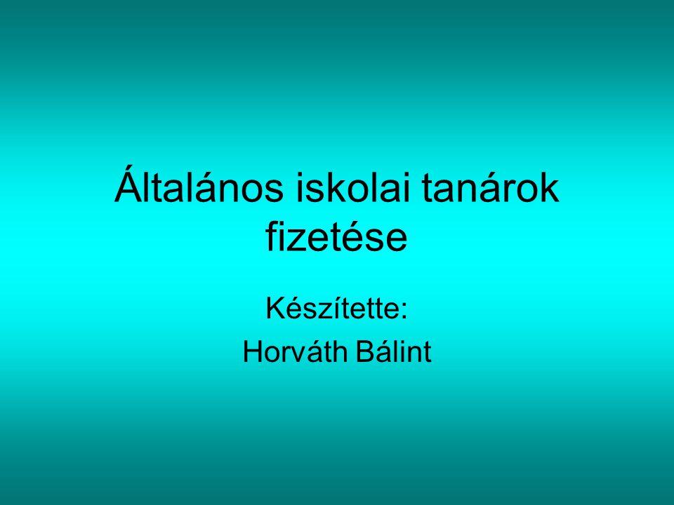 Általános iskolai tanárok fizetése Készítette: Horváth Bálint