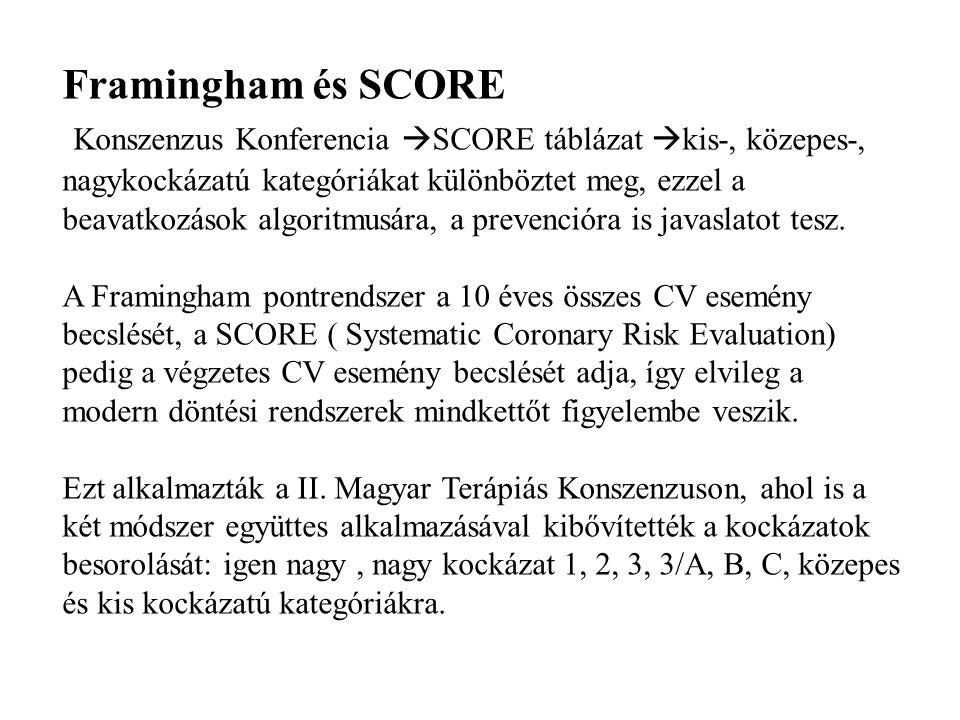 Framingham és SCORE Konszenzus Konferencia  SCORE táblázat  kis-, közepes-, nagykockázatú kategóriákat különböztet meg, ezzel a beavatkozások algoritmusára, a prevencióra is javaslatot tesz.