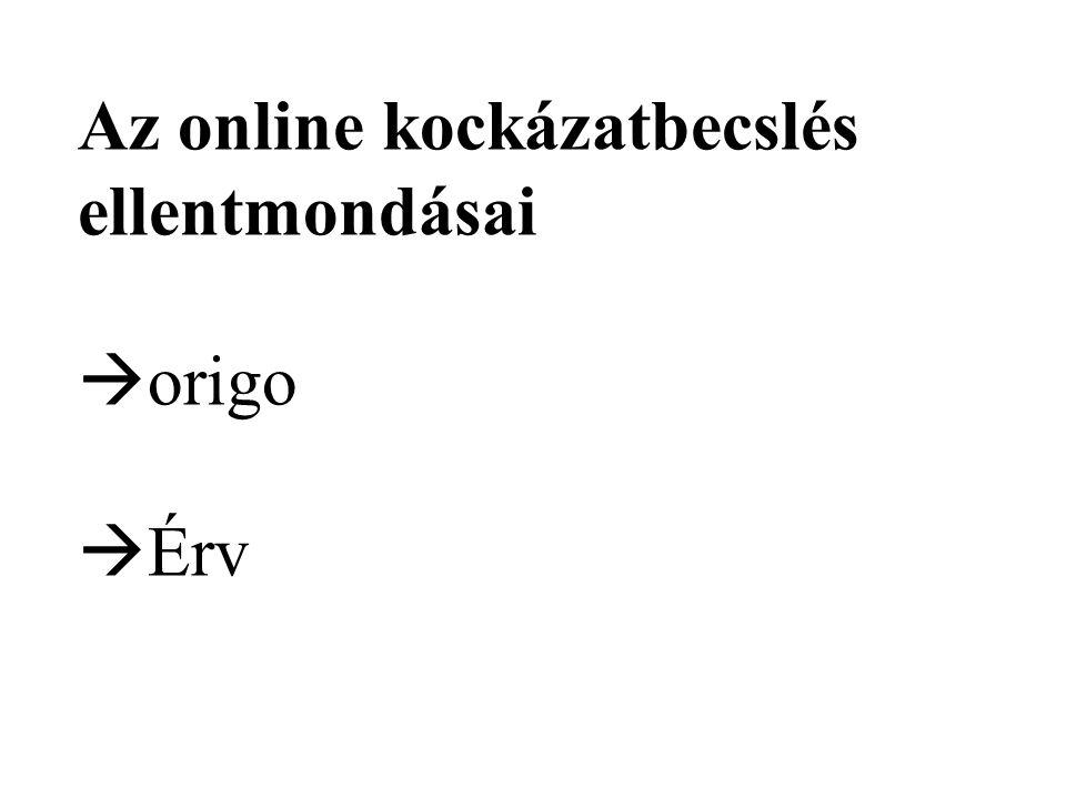 Az online kockázatbecslés ellentmondásai  origo  Érv