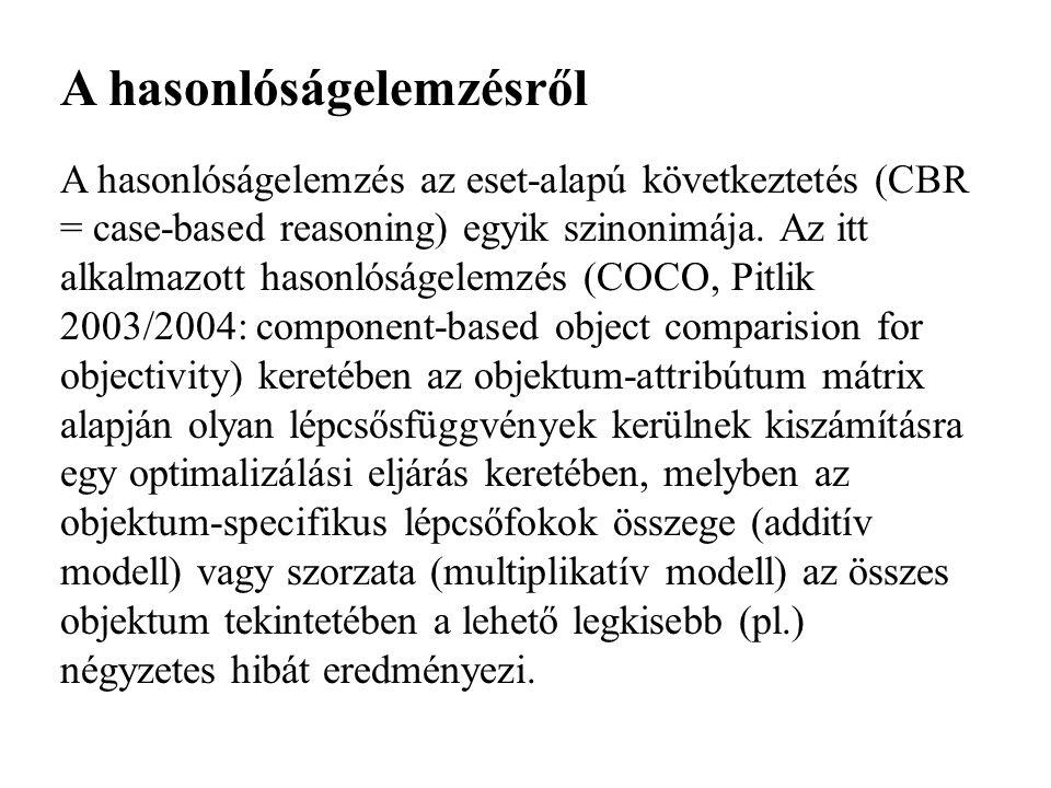 A hasonlóságelemzésről A hasonlóságelemzés az eset-alapú következtetés (CBR = case-based reasoning) egyik szinonimája.