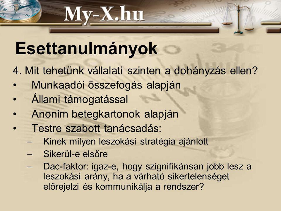 INNOCSEKK 156/2006 Esettanulmányok 4. Mit tehetünk vállalati szinten a dohányzás ellen.