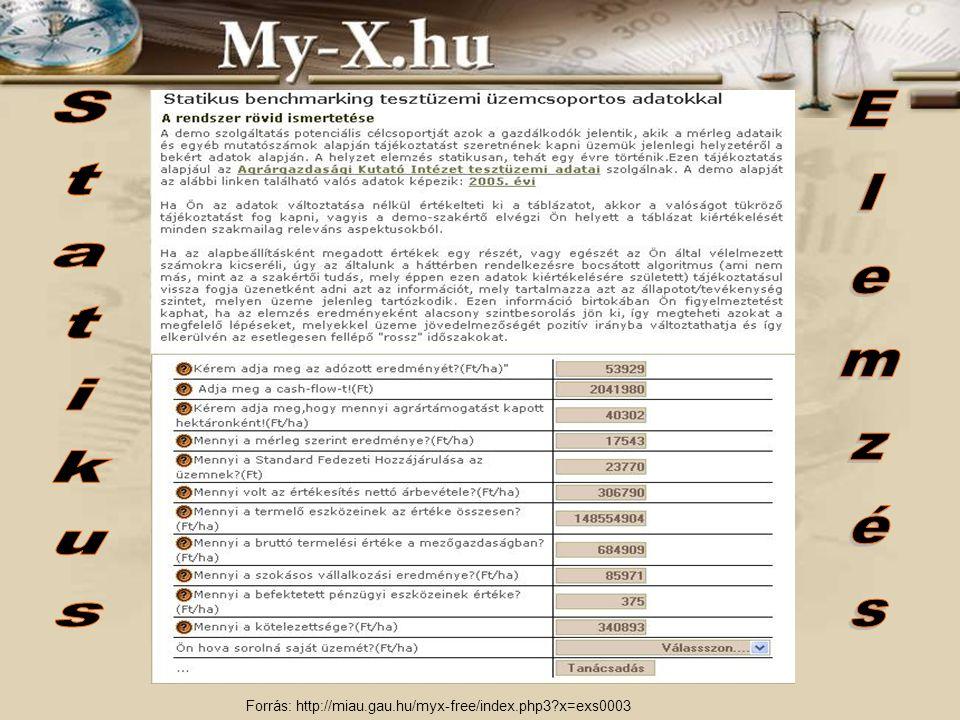 Forrás: http://miau.gau.hu/myx-free/index.php3 x=exs0003