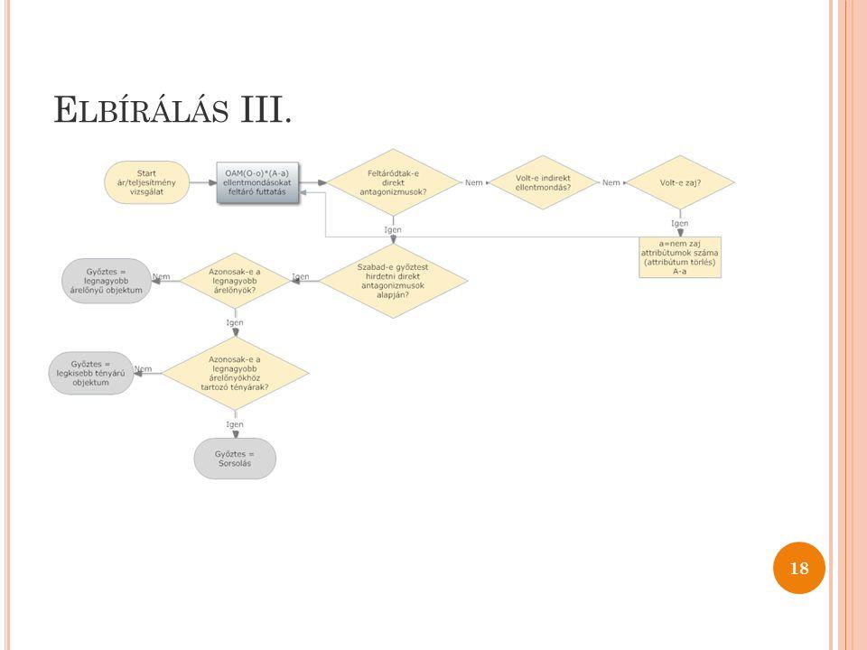E LBÍRÁLÁS III. 18