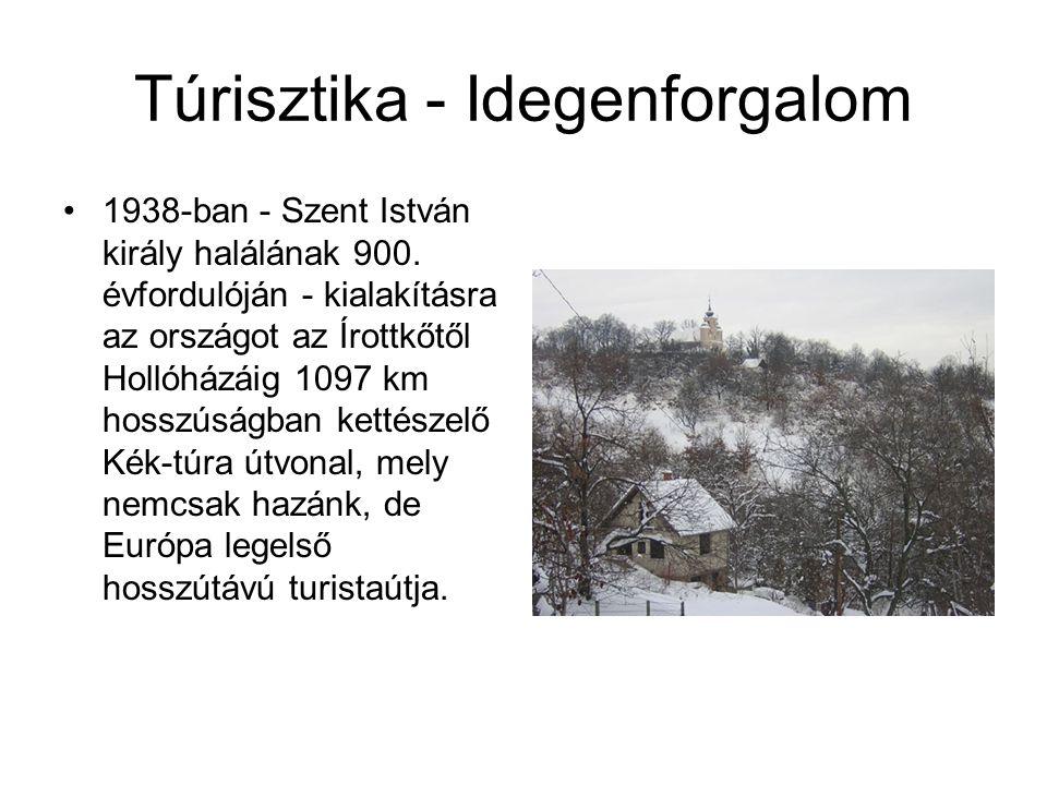 Túrisztika - Idegenforgalom 1938-ban - Szent István király halálának 900.