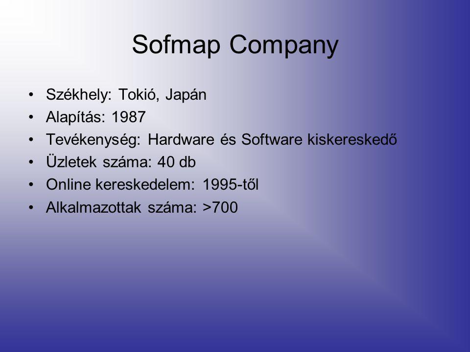 Sofmap Company Székhely: Tokió, Japán Alapítás: 1987 Tevékenység: Hardware és Software kiskereskedő Üzletek száma: 40 db Online kereskedelem: 1995-től Alkalmazottak száma: >700
