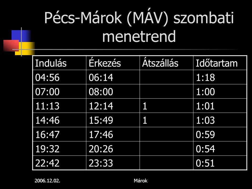 2006.12.02.Márok Pécs-Márok (MÁV) szombati menetrend IndulásÉrkezésÁtszállásIdőtartam 04:5606:141:18 07:0008:001:00 11:1312:1411:01 14:4615:4911:03 16