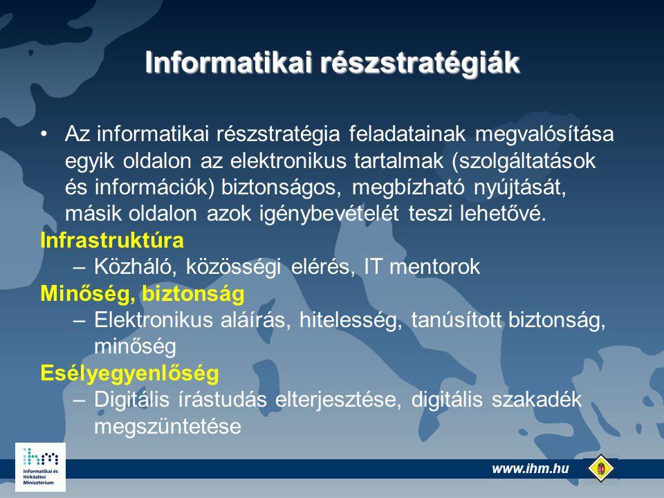 www.ihm.hu @ Informatikai részstratégiák Az informatikai részstratégia feladatainak megvalósítása egyik oldalon az elektronikus tartalmak (szolgáltatások és információk) biztonságos, megbízható nyújtását, másik oldalon azok igénybevételét teszi lehetővé.