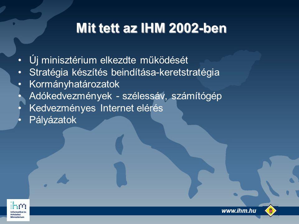 www.ihm.hu @ Pályázatok - 2002 I.