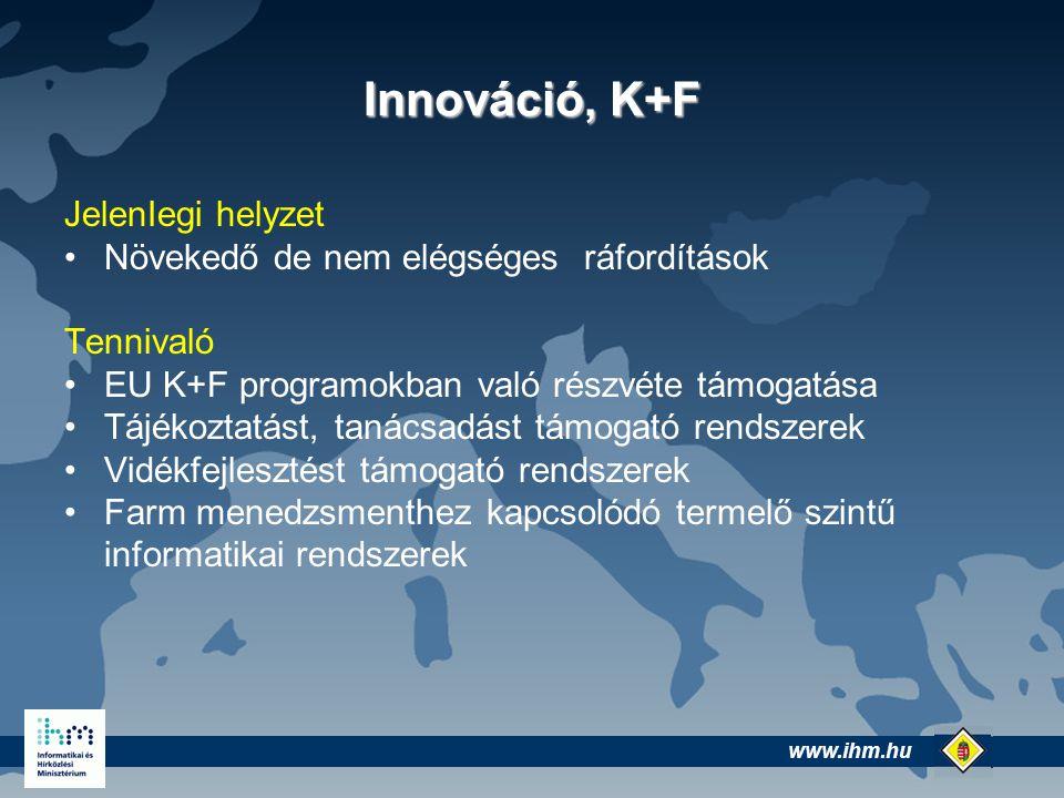 www.ihm.hu @ Innováció, K+F JelenIegi helyzet Növekedő de nem elégséges ráfordítások Tennivaló EU K+F programokban való részvéte támogatása Tájékoztatást, tanácsadást támogató rendszerek Vidékfejlesztést támogató rendszerek Farm menedzsmenthez kapcsolódó termelő szintű informatikai rendszerek