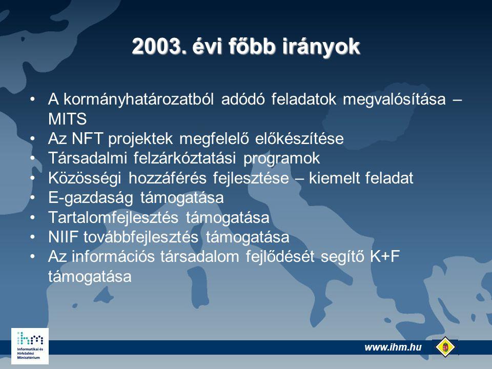 www.ihm.hu @ 2003.