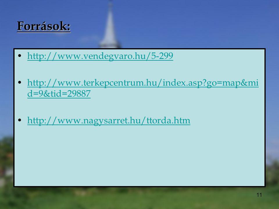 11 Források: http://www.vendegvaro.hu/5-299 http://www.terkepcentrum.hu/index.asp?go=map&mi d=9&tid=29887http://www.terkepcentrum.hu/index.asp?go=map&