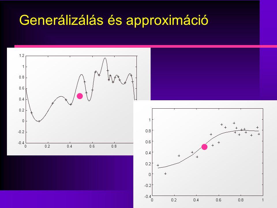 Összegzés (következtetések) mesterséges neuronális halózatokra jellemzõ: n példákon való tanulás n összefüggések automatikus feltárása n súlyok formájában történõ eloszlott információ tárolására n értelemszerû generalizálás és jó approximációs képességek n jól használhatók a gyakorlati modellek felépítésére n bizonyos mértékû a-priori tudás és emberi beavatkozás szükségessége n meglehetõsen heurisztikus módon történõ többrétegû hálózatok építése n hálók használata sok területén elõrelépést jelent a hagyományos modellekhez képest, mind szükséges munka idõ, mind model minõsége tekintetében