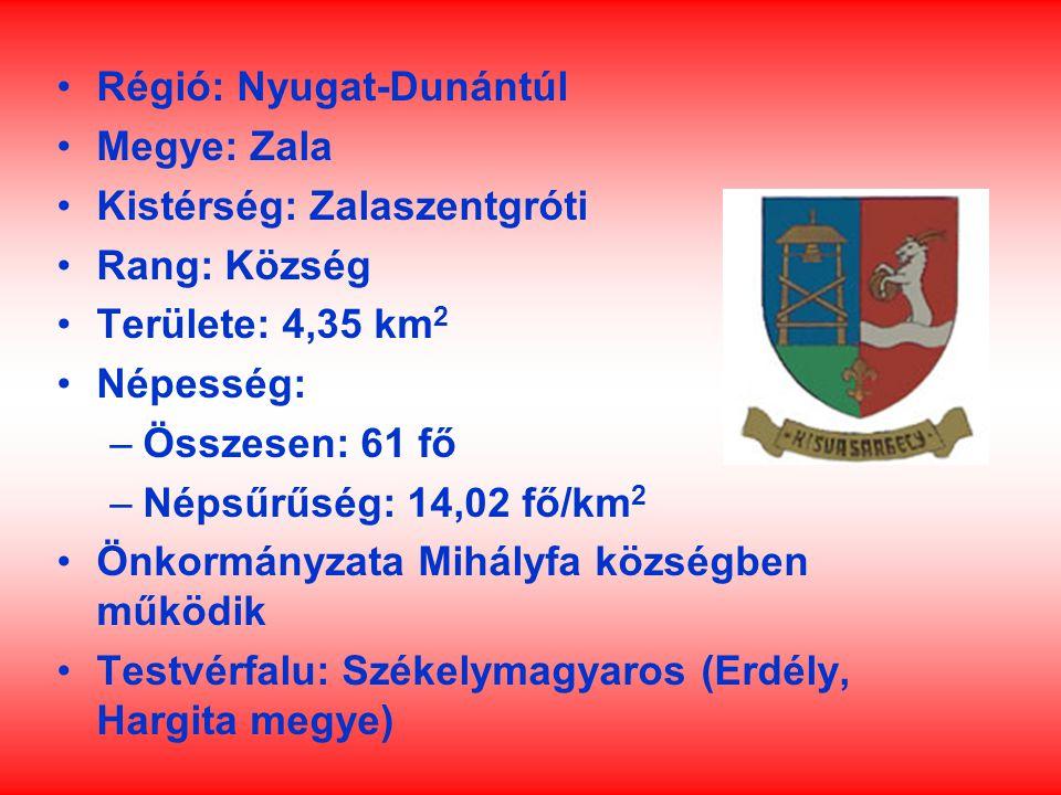 Régió: Nyugat-Dunántúl Megye: Zala Kistérség: Zalaszentgróti Rang: Község Területe: 4,35 km 2 Népesség: –Összesen: 61 fő –Népsűrűség: 14,02 fő/km 2 Ön