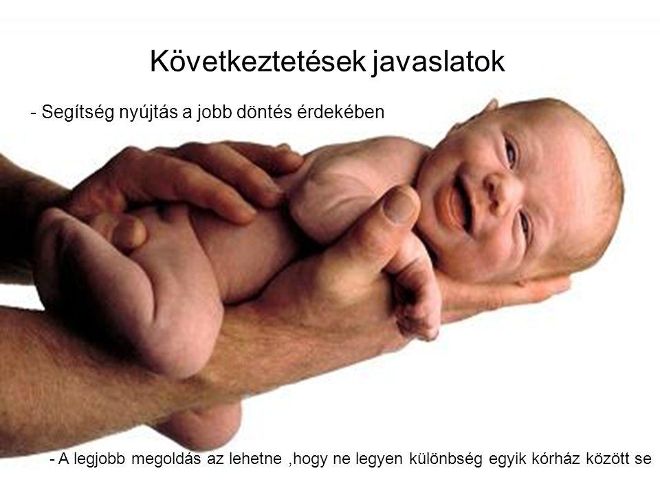Összefoglalás -A legjobb eredményt elérni és biztatni a magyar kismamákat a gyermek vállalásra - Az egyből sok is lehet