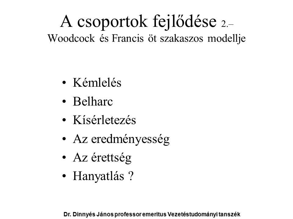 A csoportok fejlődése 2.– Woodcock és Francis öt szakaszos modellje Kémlelés Belharc Kísérletezés Az eredményesség Az érettség Hanyatlás ? Dr. Dinnyés